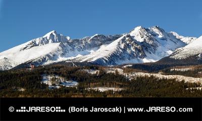 Panoráma Vysokých Tatier počas zimy