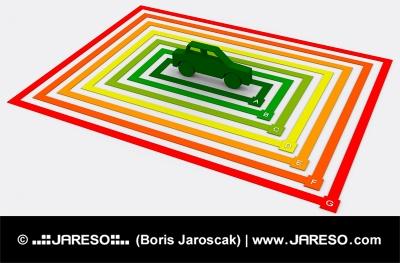Energeticky efektívne auto